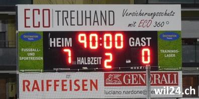 Sensationeller FC Wil mit historischem Sieg am 20. April 2021.