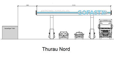 Ansicht geplante E-Ladestationen Thurau Nord.