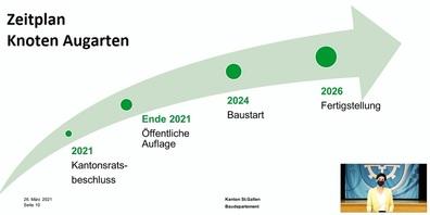 """Diesen """"best case"""" Zeitplan präsentierte Regierungsrätin Susanne Hartmann."""
