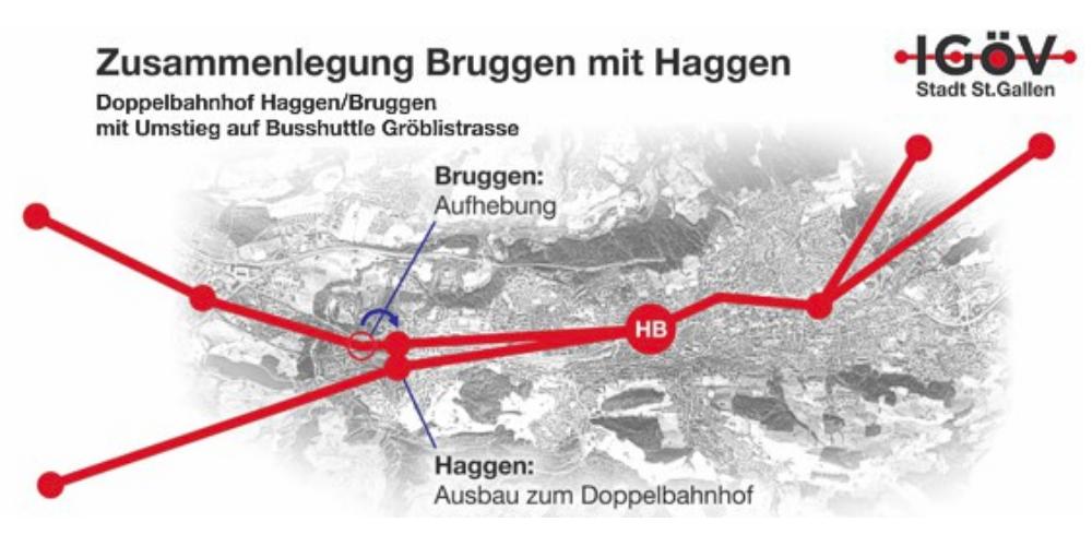 Aus zwei mach eins: Die Bahnhöfe Bruggen und Haggen sollen verbunden werden.