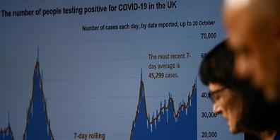 Gesundheitsminister von Großbritannien Sajid Javid und Leiterin der britischen Gesundheitsbehörde Dr. Jenny Harries stehen während einer Pressekonferenz über die Corona-Lage im Land in der Downing Street vor einer Grafik. Foto: Toby Melville/PA Wi...